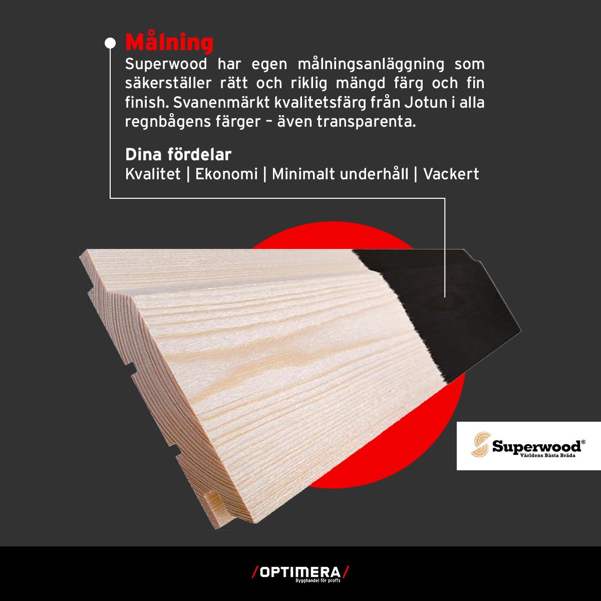 superwood - impregnering - säljs på optimera